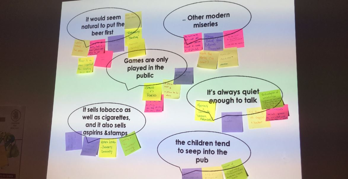 Ideas of what the future of the pubs could be, based on Orwell's Moon Under Water, from a workshop held by NoRSC